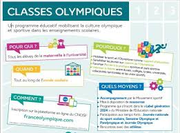 classes olympiques 2